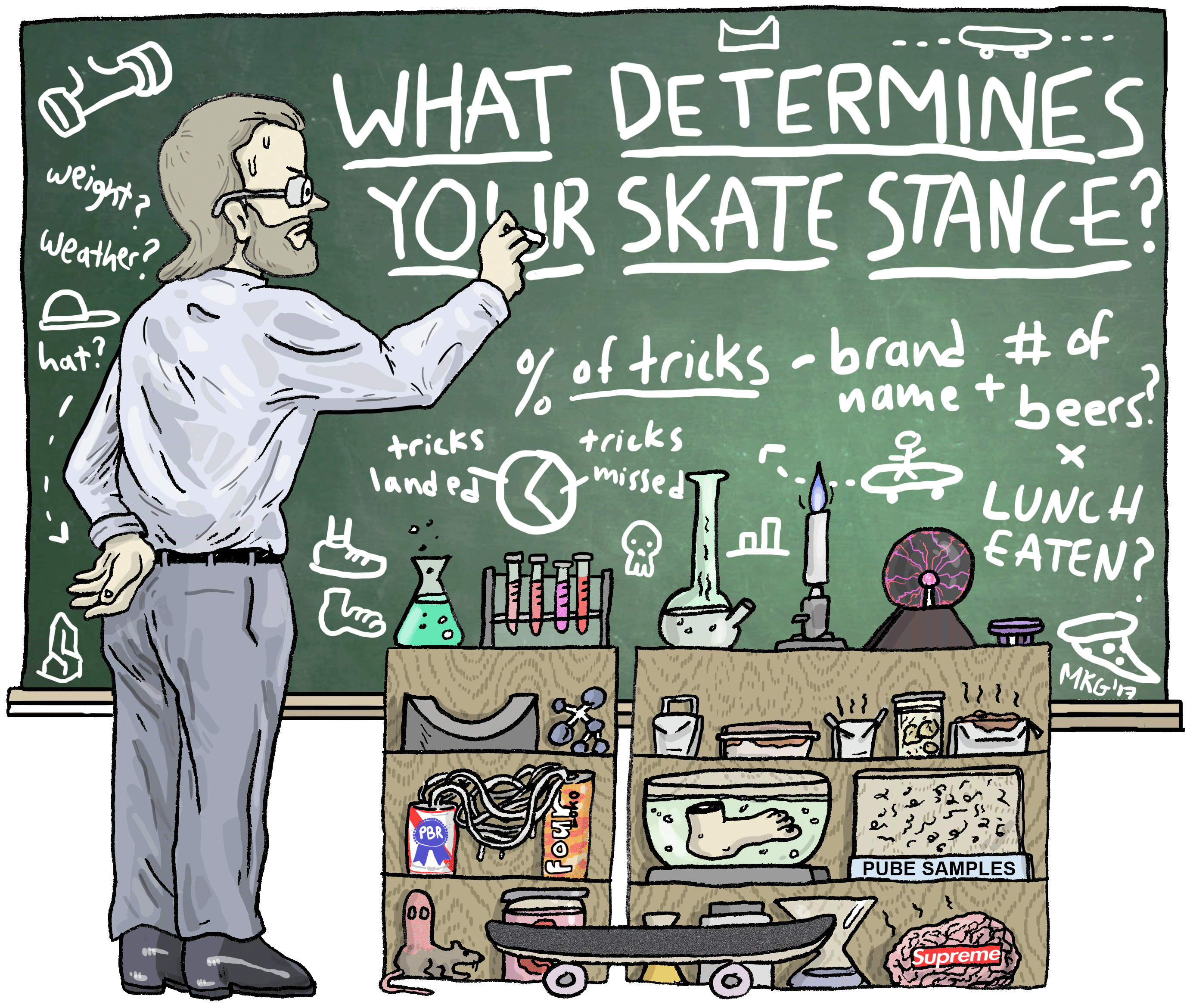 6b98fc98f1f2b5 WHAT DETERMINES YOUR SKATE STANCE  - Jenkem Magazine